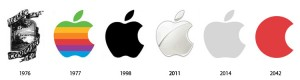 photos Evolution et futur des logos