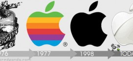 logo-evolution-brand-companies-apple2