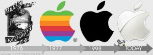 photos Evolution des logos de grandes marques