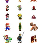 photos Evolution des personnages de nintendo