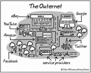 photos The Outernet