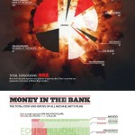 Les films de Michael Bay en stats