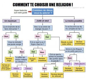 photos Comment choisir sa religion